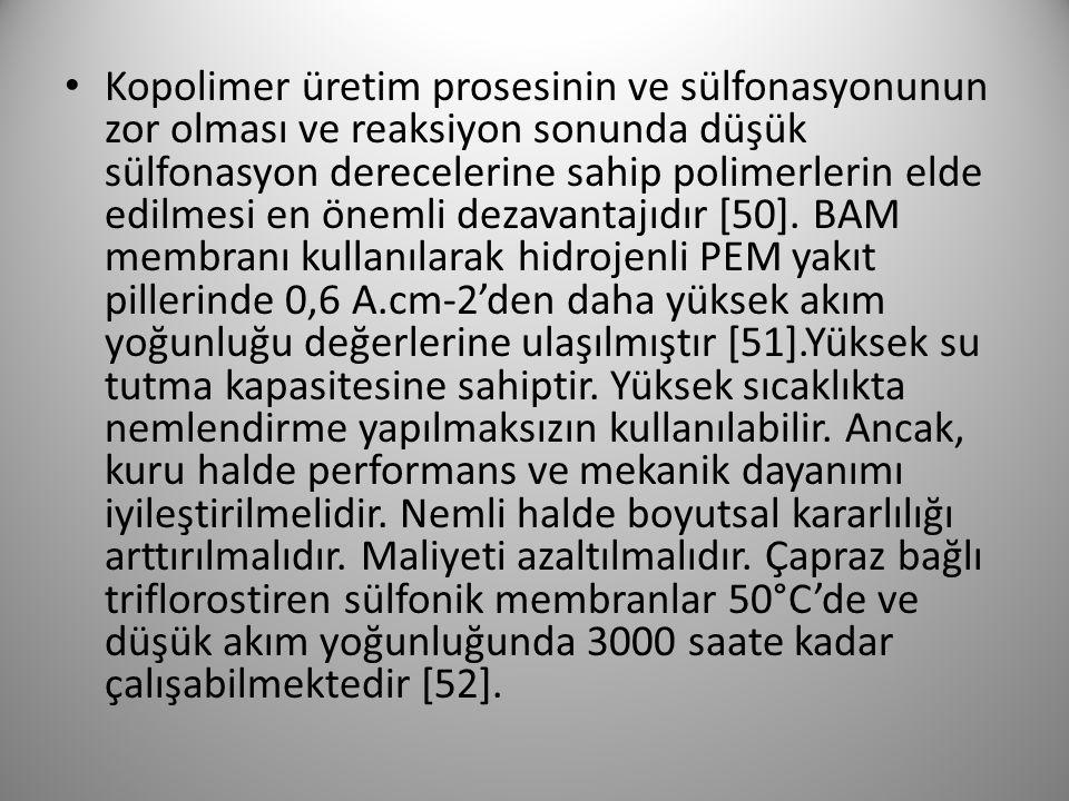 Kopolimer üretim prosesinin ve sülfonasyonunun zor olması ve reaksiyon sonunda düşük sülfonasyon derecelerine sahip polimerlerin elde edilmesi en önemli dezavantajıdır [50].